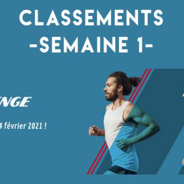U'RUN Challenge : Les classements de la 1ère semaine!