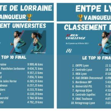 U'RUN Challenge Classements Finaux !