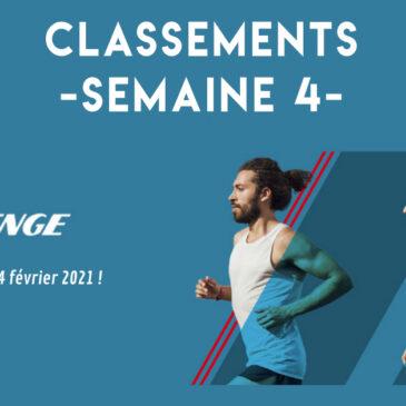 U'RUN Challenge : Les classements de la 4ème semaine !