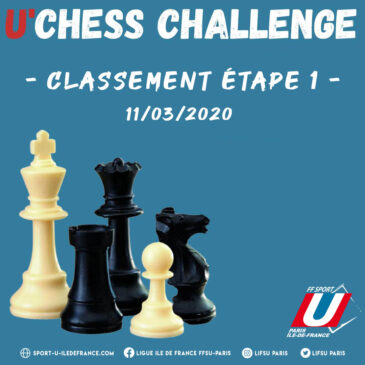 U'CHESS CHALLENGE – RESULTATS –